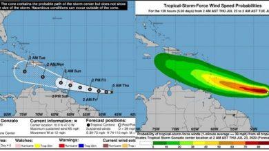 Photo of Tormenta tropical Gonzalo se fortalece y apunta su trayectoria hacia RD.